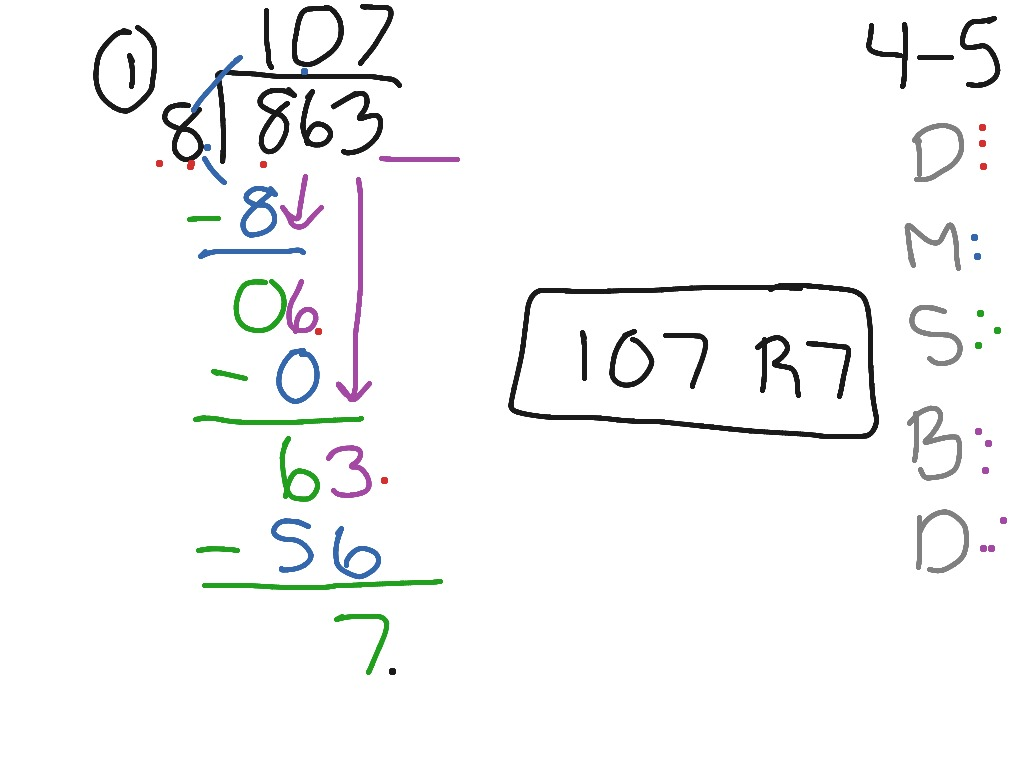 Dividing By 1 Digit Divisor