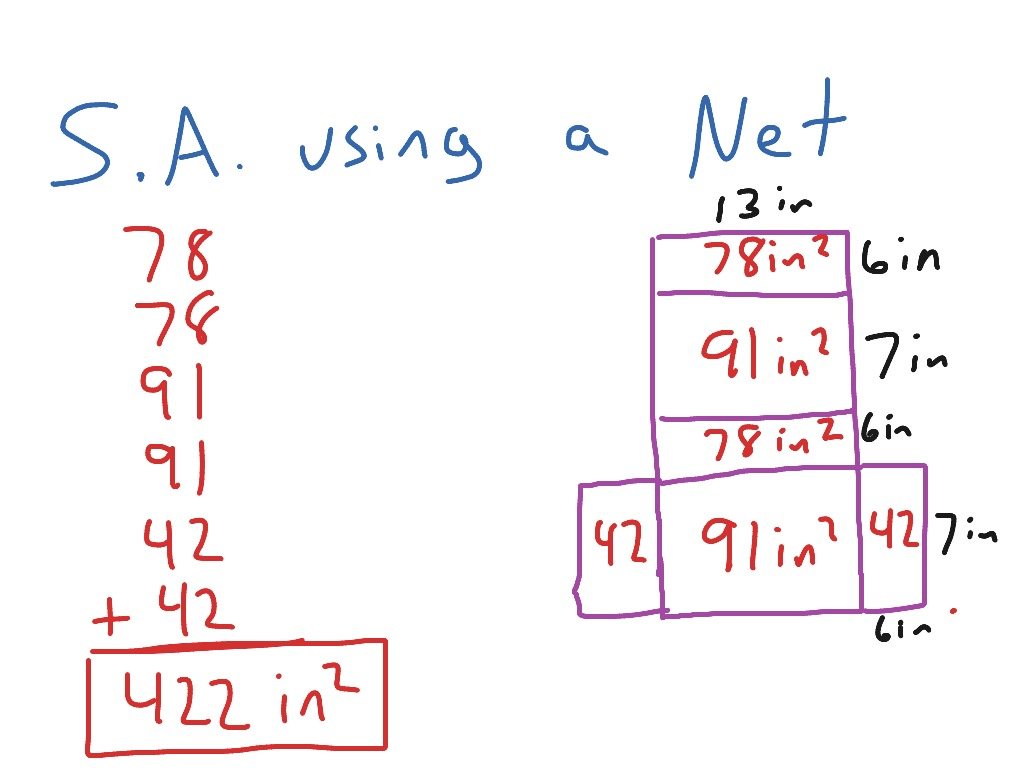 Surface Area Of Rectangular Prism Using A Net