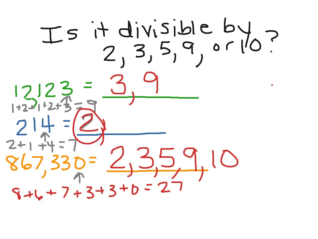 Divisibility Rules 2 3 5 9 10