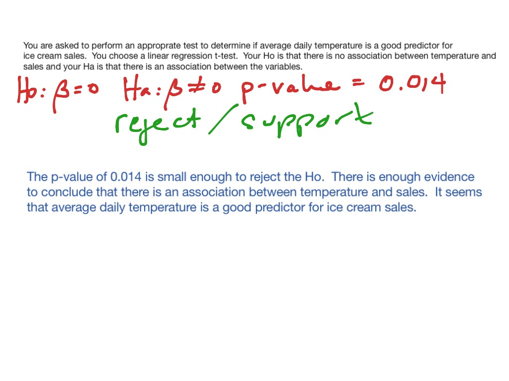 Writing The Conclusion To A Hypothesis Test