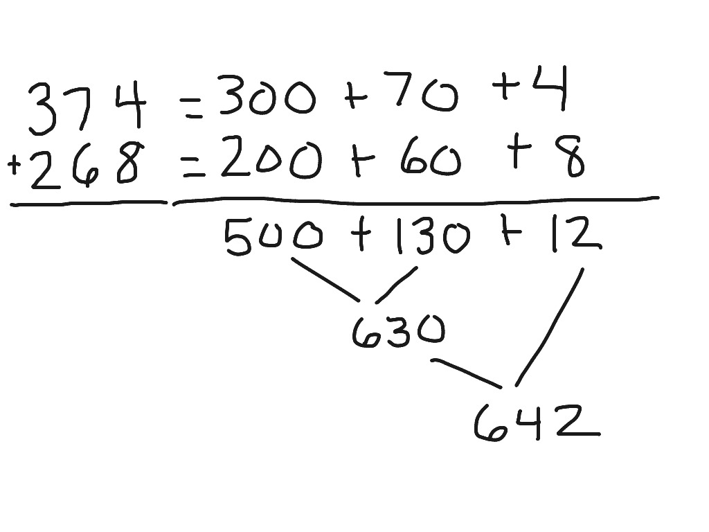 Addition Using Expanded Notation
