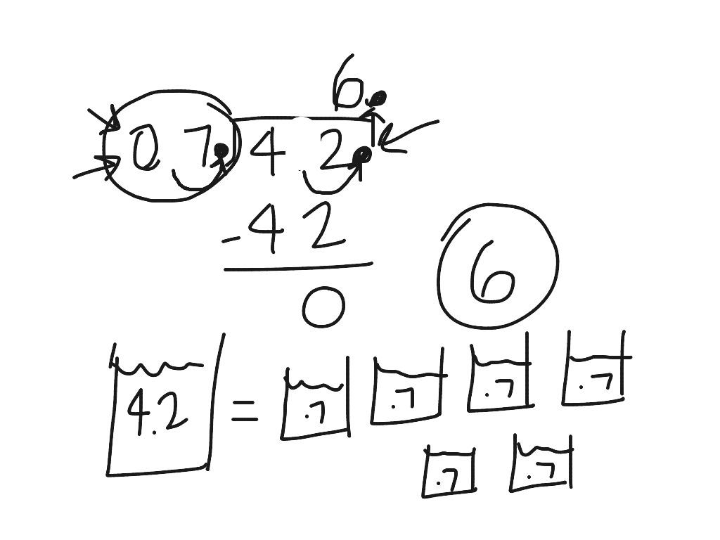 Dividing A Decimal By A Decimal Part 1