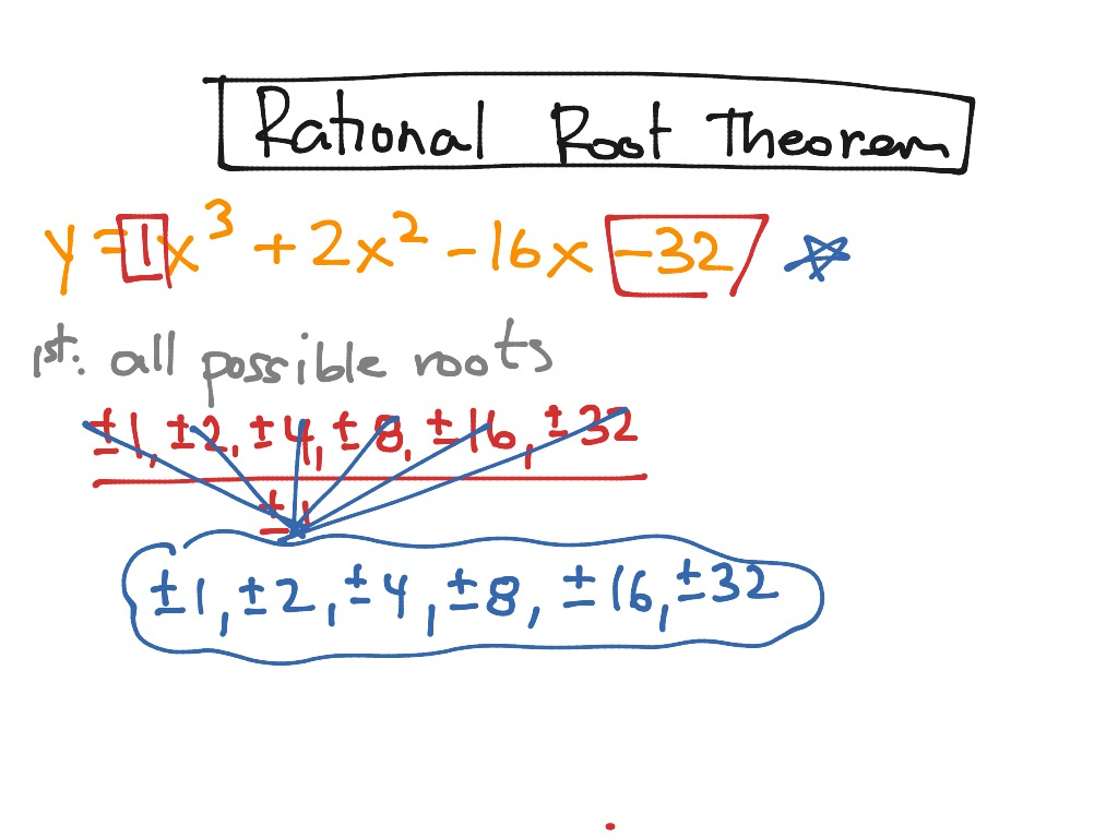 Worksheet Rational Root Theorem Worksheet Worksheet Fun