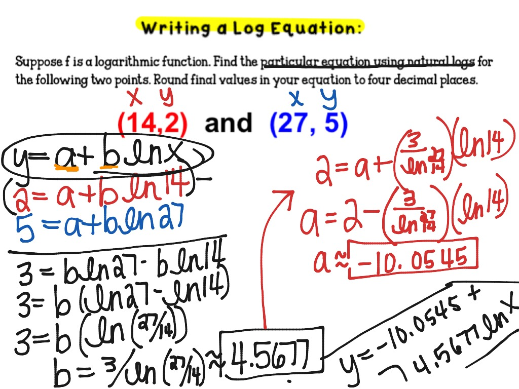 Writing Log Equation Through Two Points
