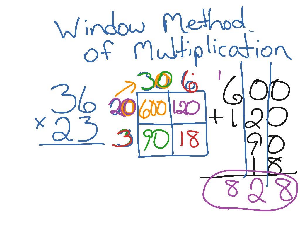 New Math Multiplication