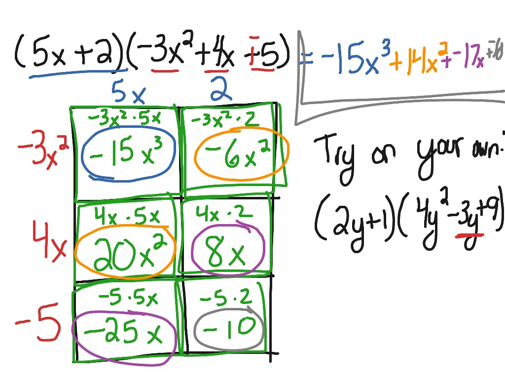 9 3 Multiply Polynomials Area Method