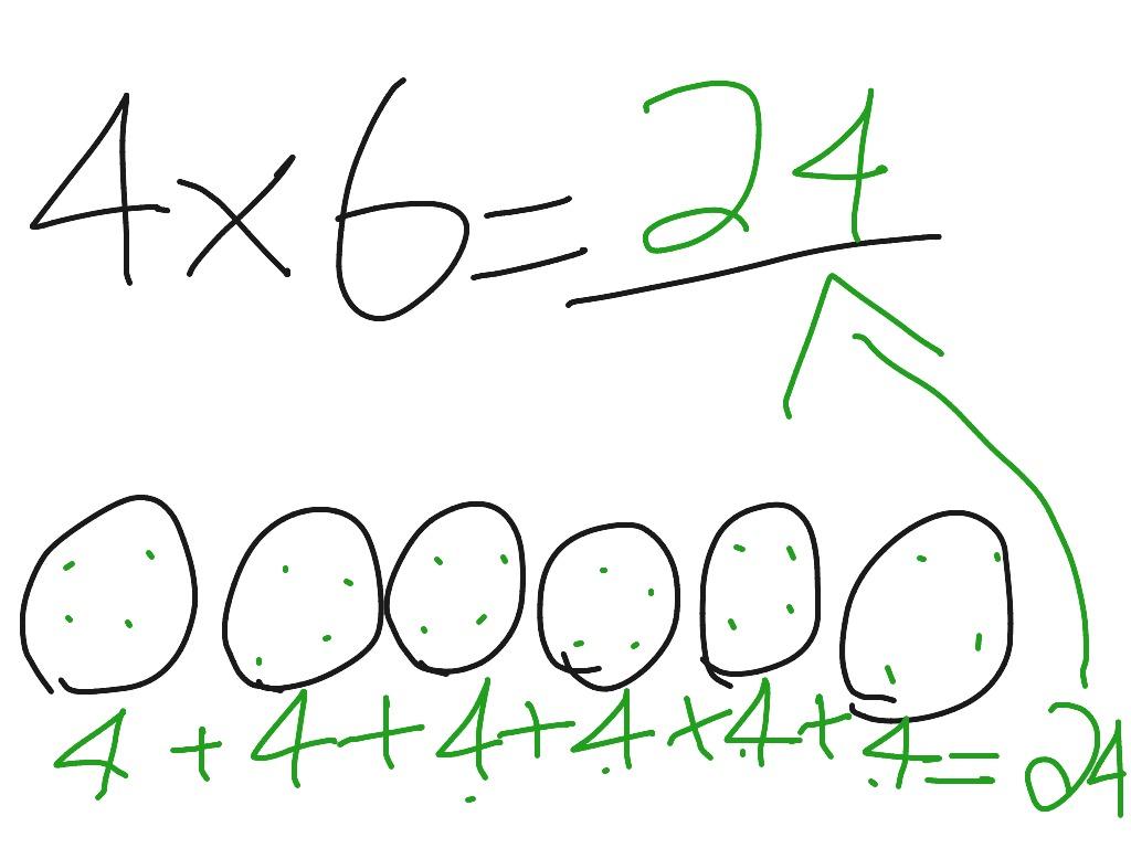 Ethan S Single Digit Multiplication
