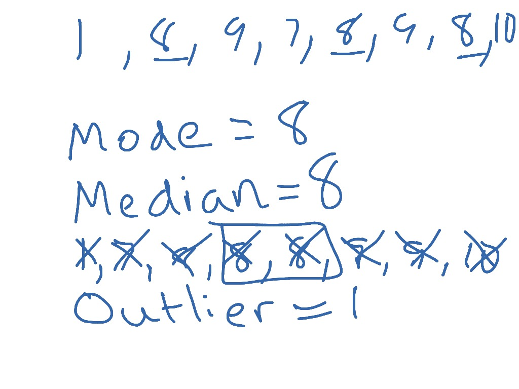 How To Find Mode In Mathematics