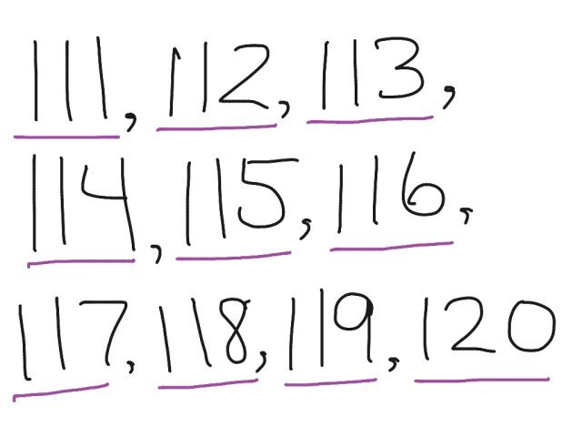 Counting starting at 21 to 21  Math  ShowMe