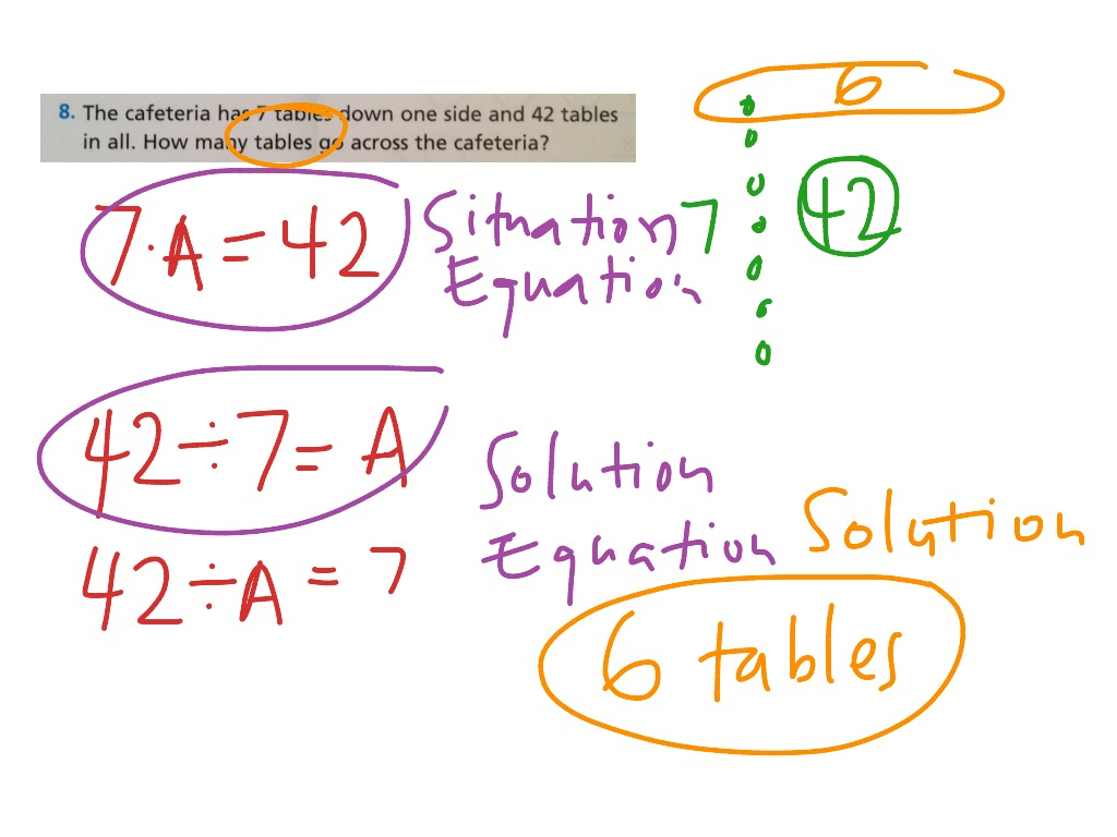 Writing Situation And Solution Equations