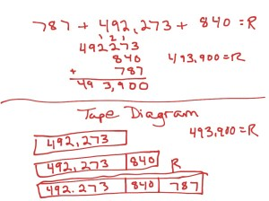 Standard Addition Using a Tape Diagram | Math, Elementary