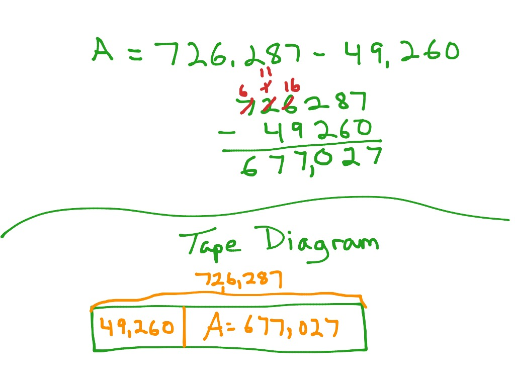 Standard Subtraction Using A Tape Diagram