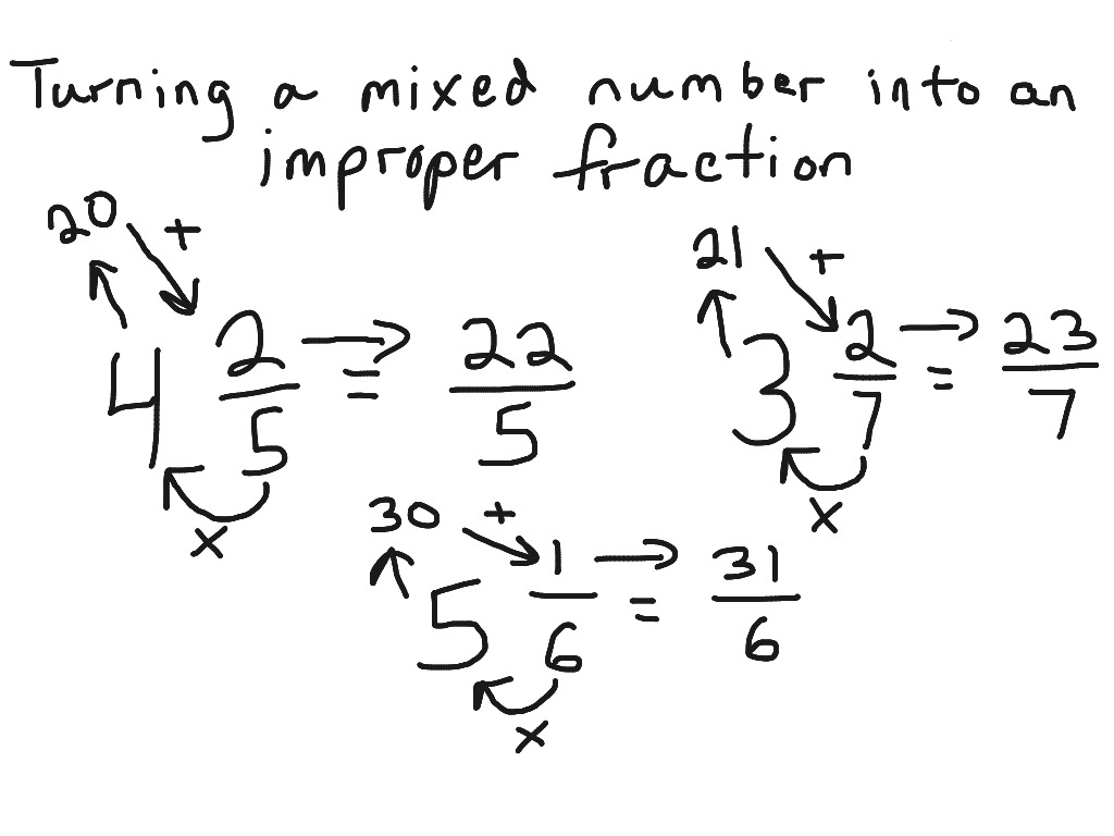 Changing A Mixed Number Into An Improper Fraction
