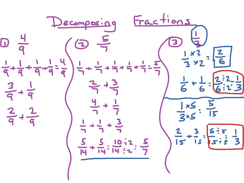 Decomposing Fractions