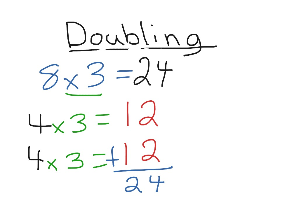 Doubling Strategy For Solving Multiplication Equations