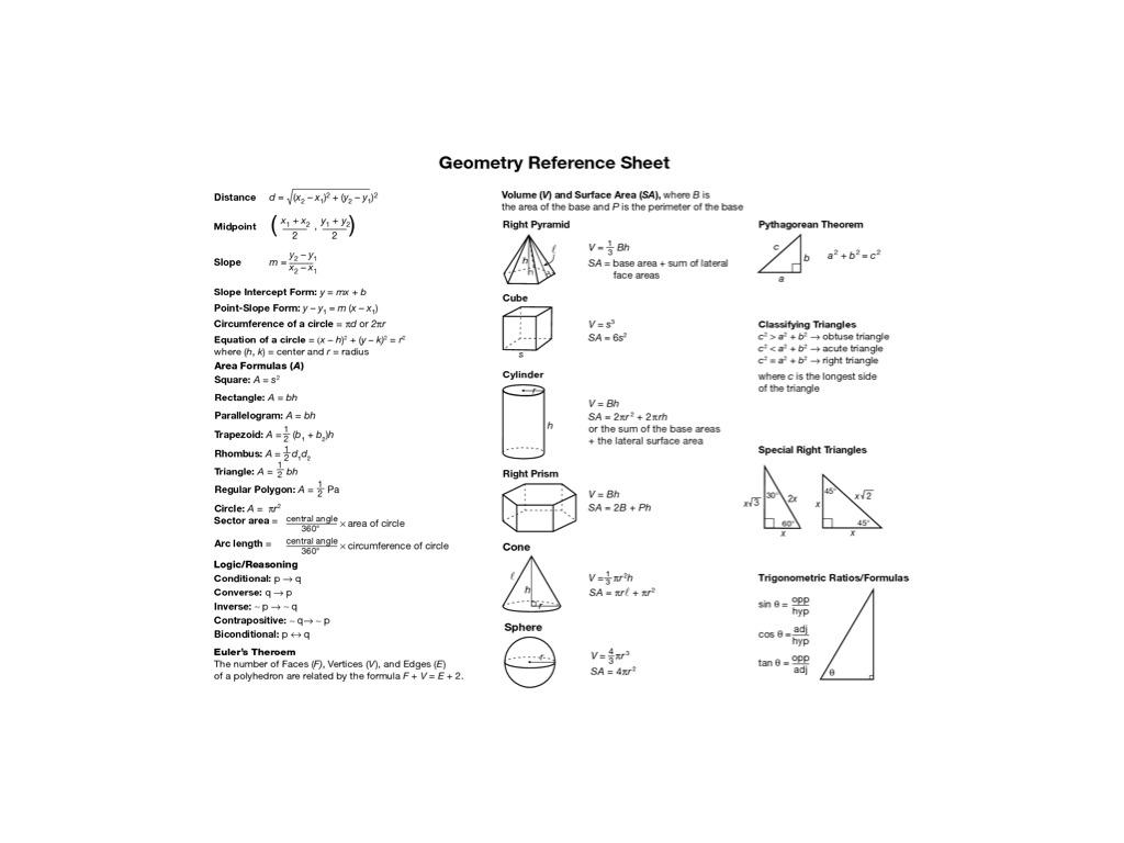 Geometry Reference Sheet