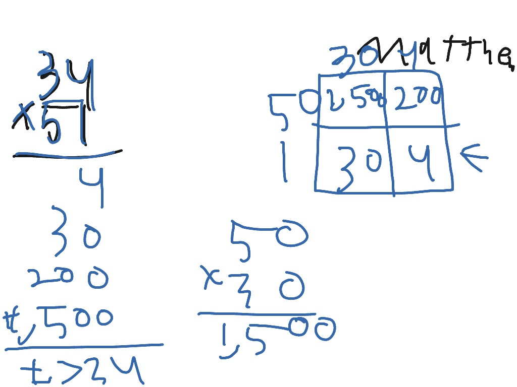 Matthew Arrays And An Expanded Algorithm