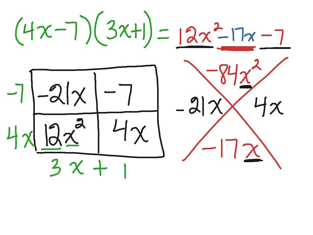 Alg 8 1 2 Intro To Factoring Quadratics The Area Model