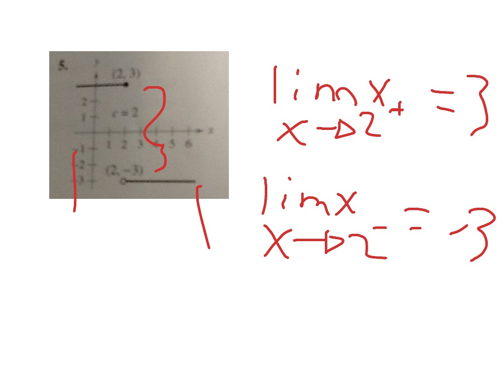 1 4 Continuity And One Sided Limits