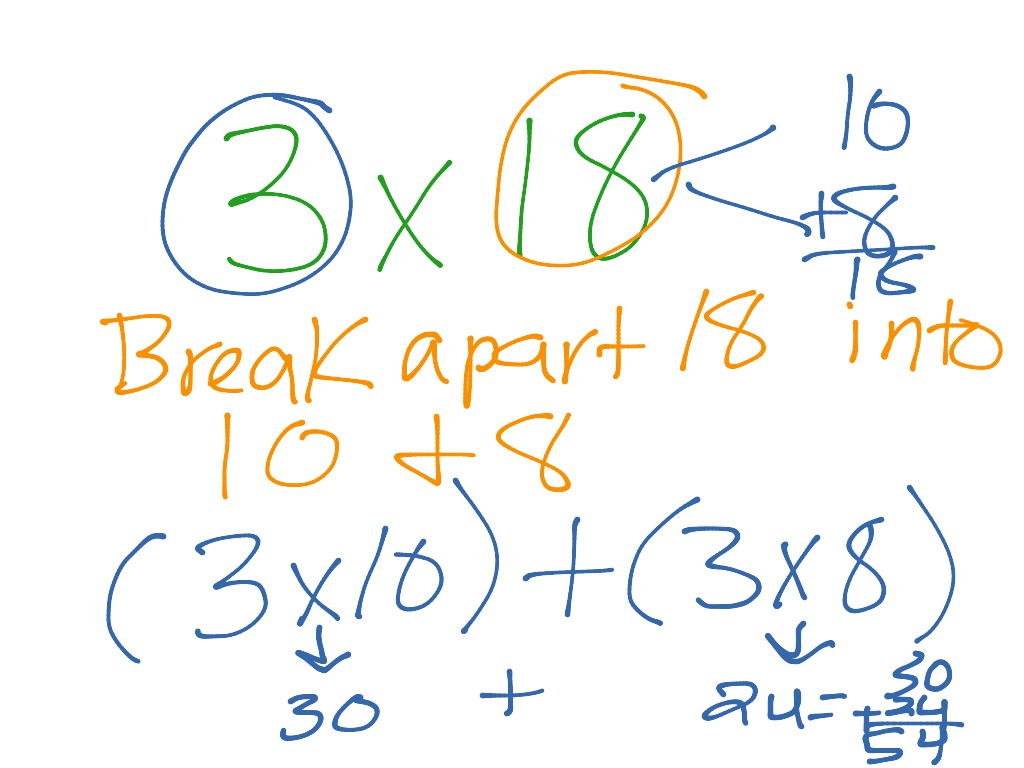 Break Apart Method For Multiplication
