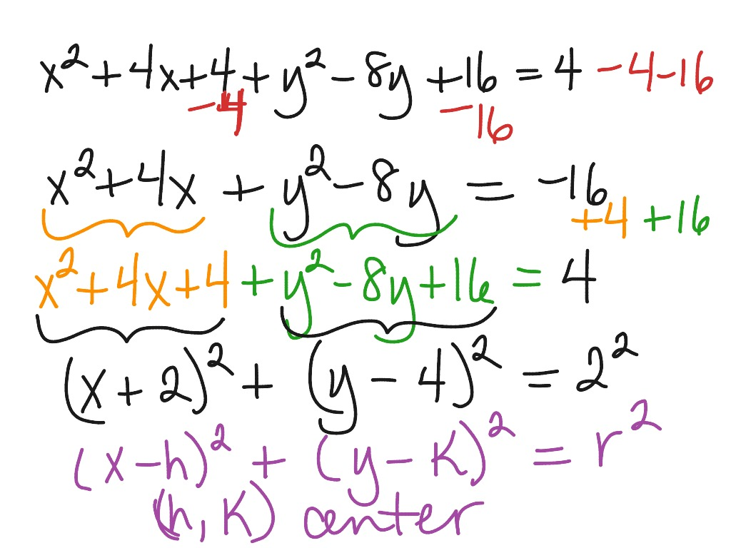 Completing The Square Leading Into Equation Of A Circle