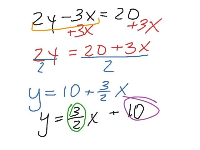 Rewrite an equation in Slope-Intercept Form  Math, Algebra, Slope