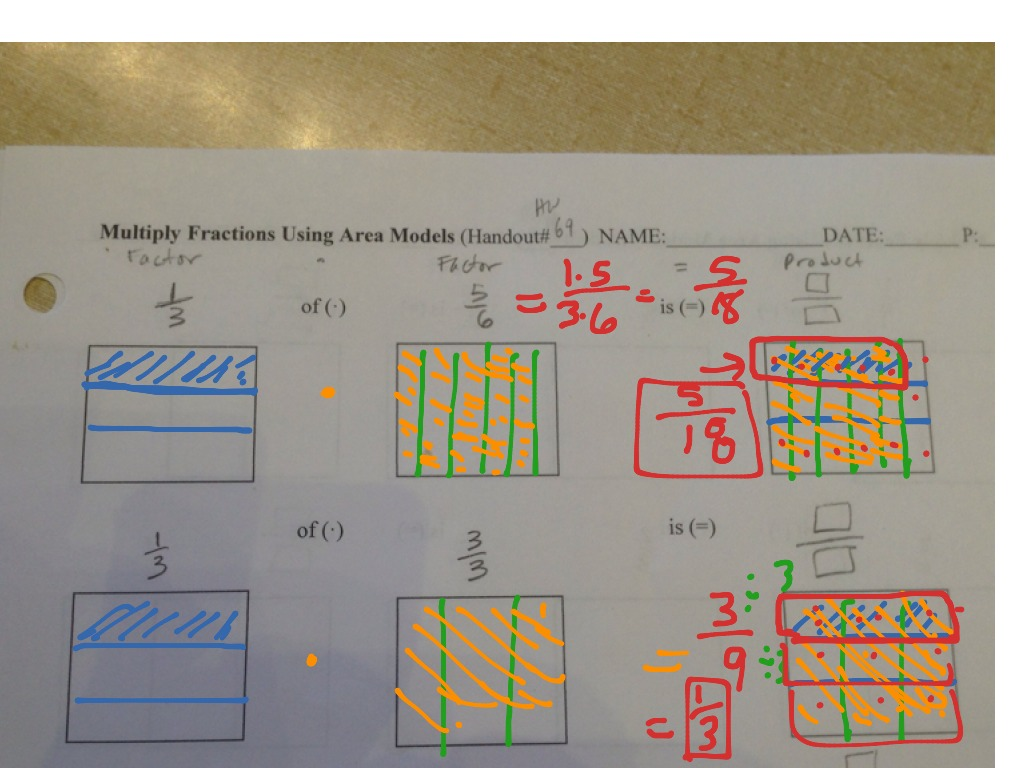 Awesome Area Model Of Decimal Multiplication