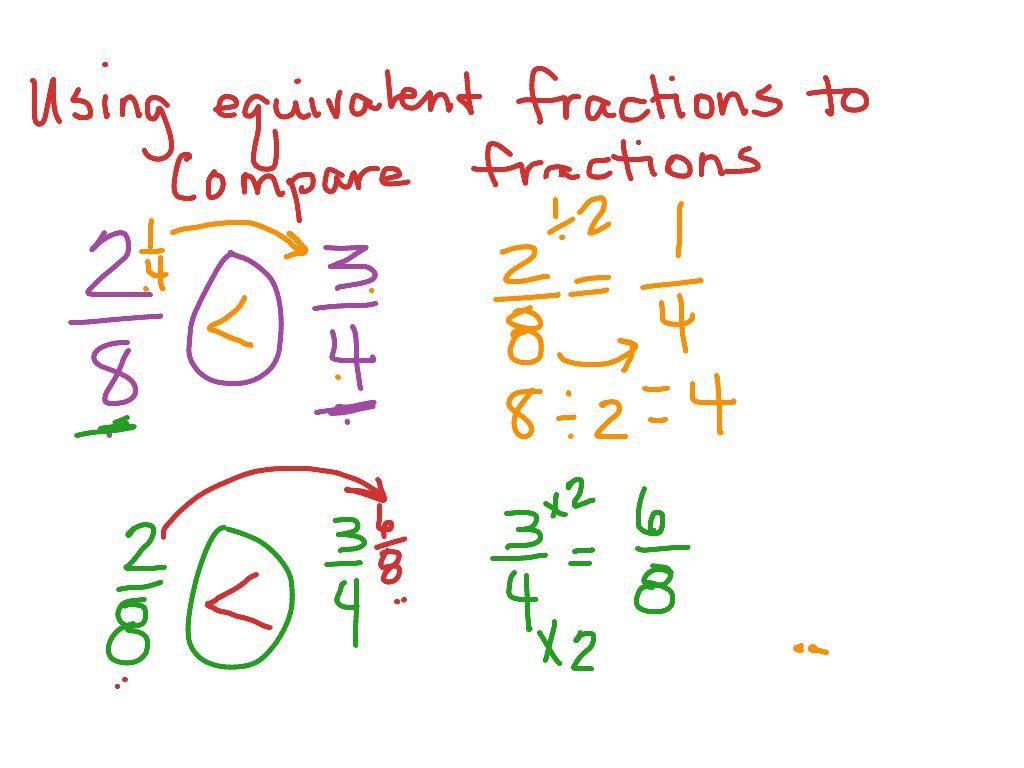Worksheet 3rd Grade Fractions Grass Fedjp Worksheet