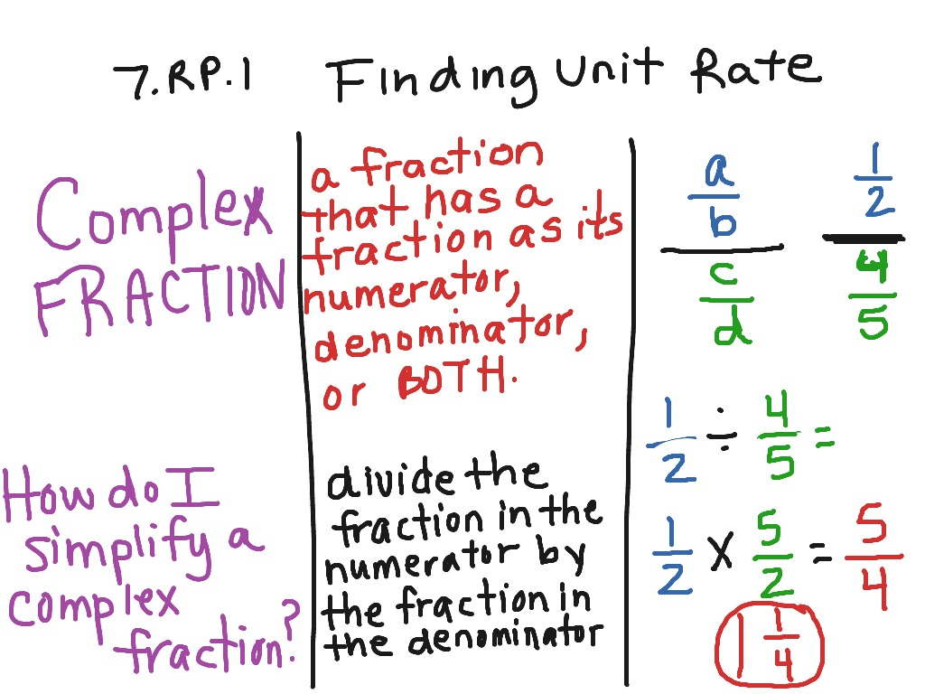 Complex Fractions Worksheet 7th Grade