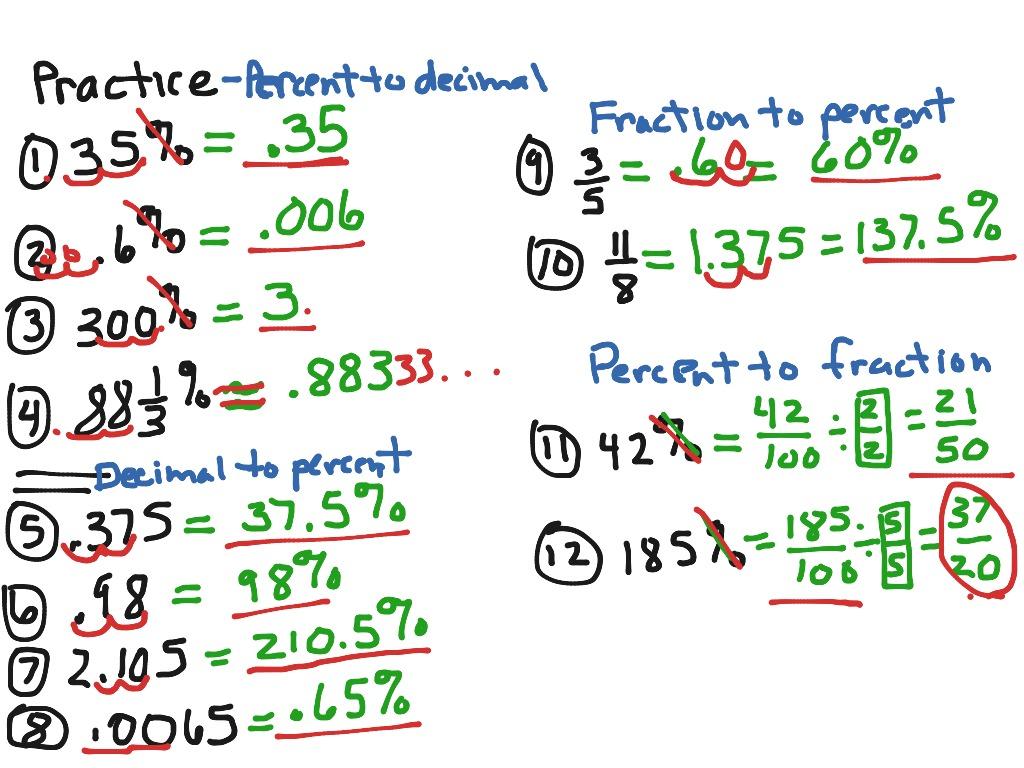 Pre Algebra 7 7 Percents Decimals And Fractions