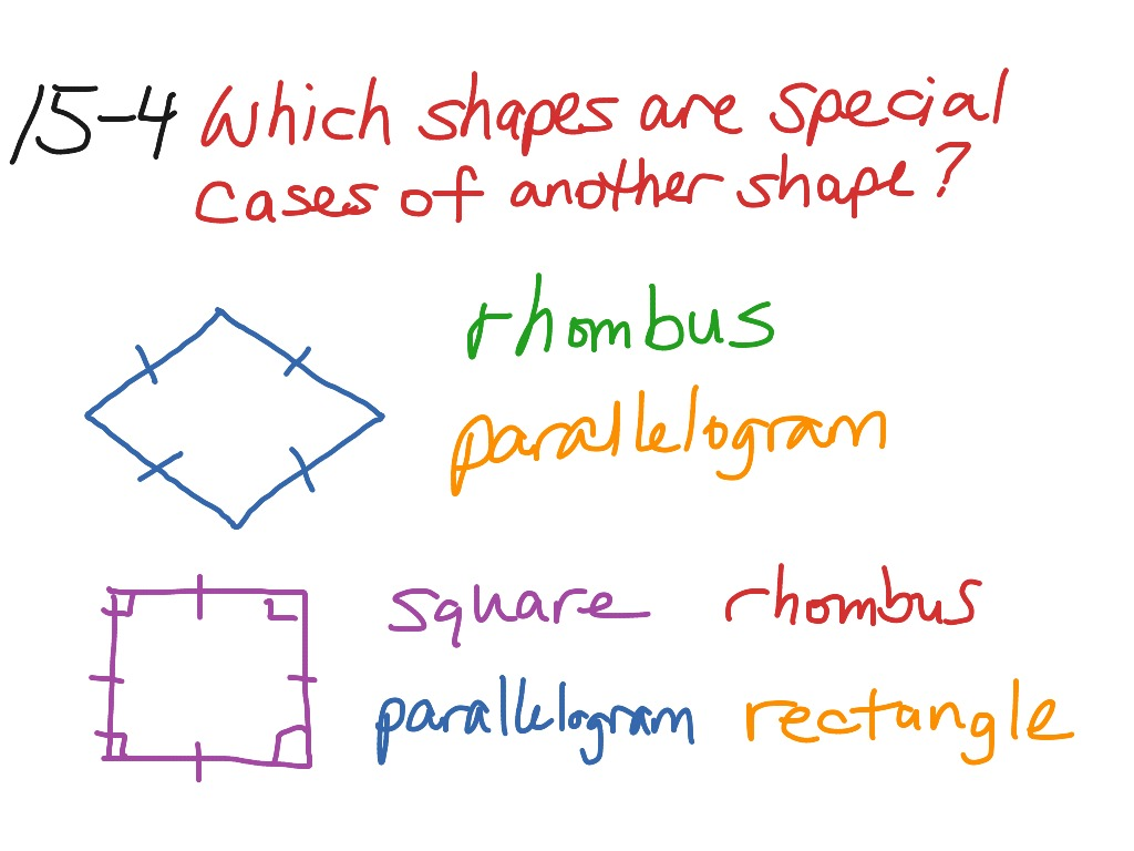 15 4 Geometry Special Quadrilaterals