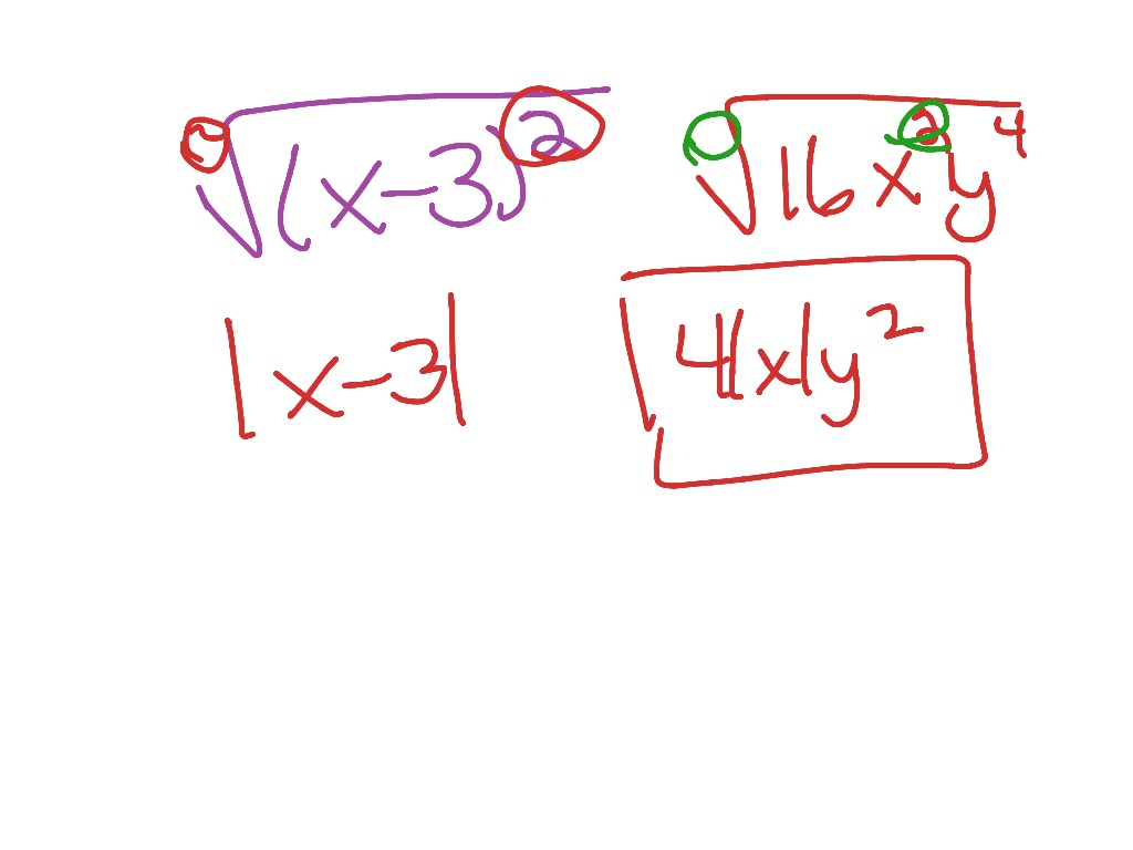 Roots Of Real Numbers Part 1