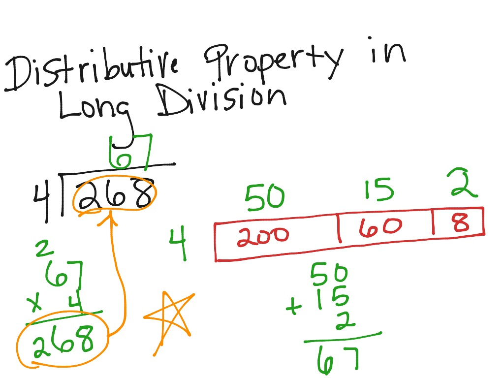 Long Division And The Distributive Property