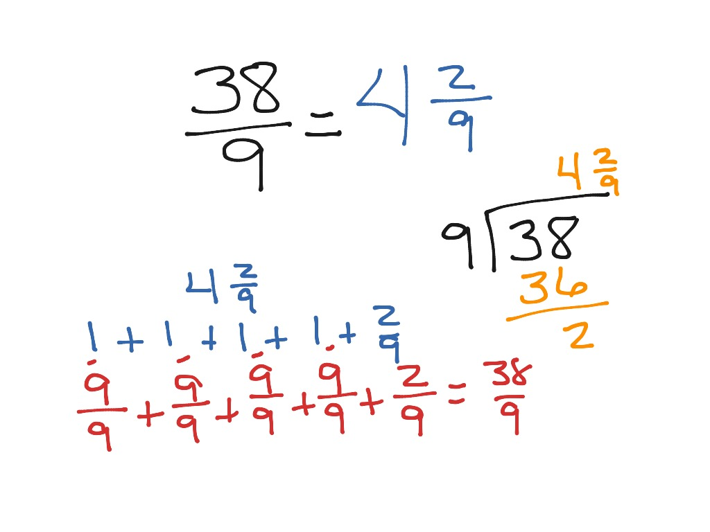 Fraction Larger Than One To A Mixed Number 2