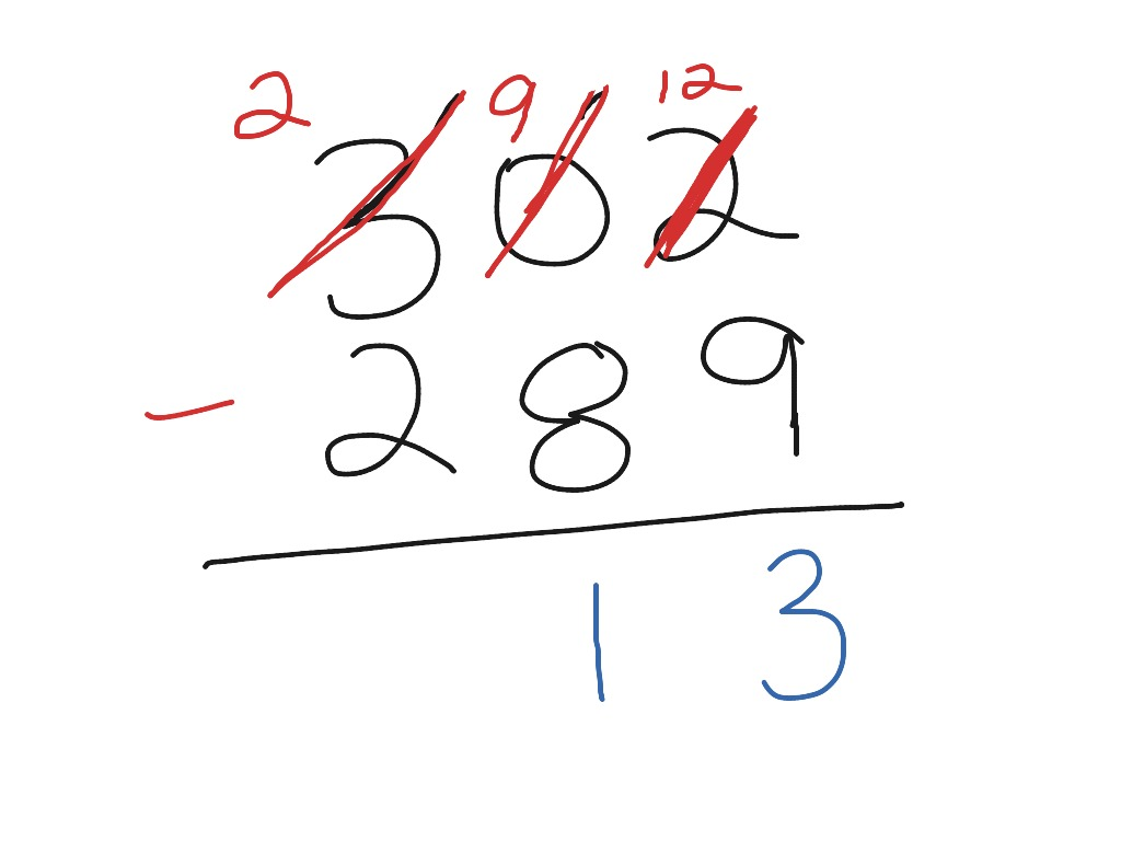 Subtraction Regrouping In Tens And Hundreds Place