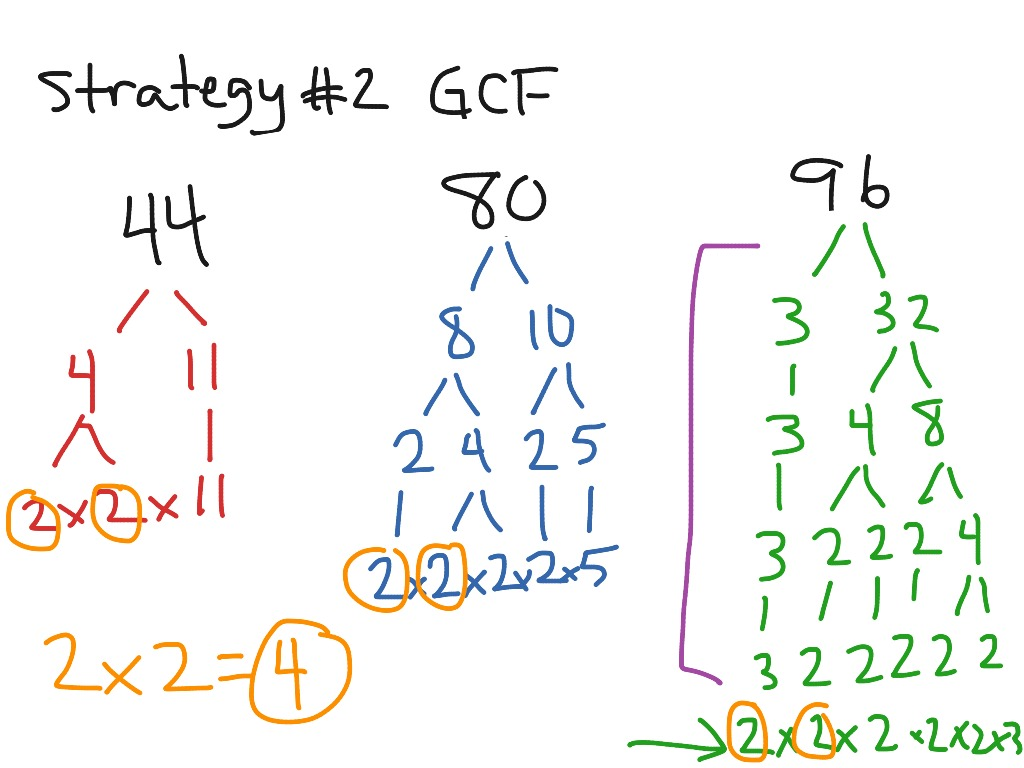 Greatest Common Factor Using Prime Factorization To Find