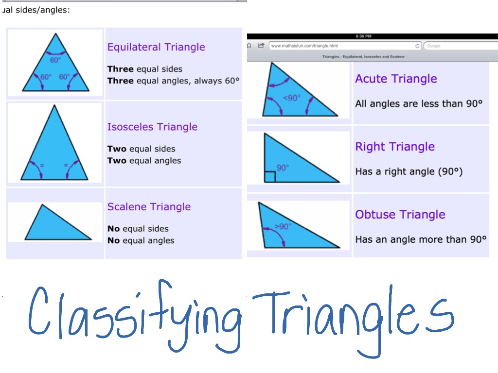 Clifying Triangles Worksheet High School Clifying Best