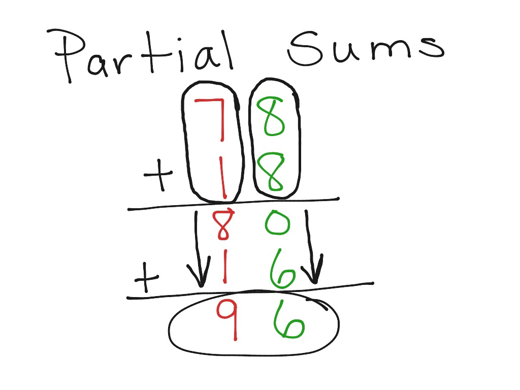 Mrs Haury S Partial Sums