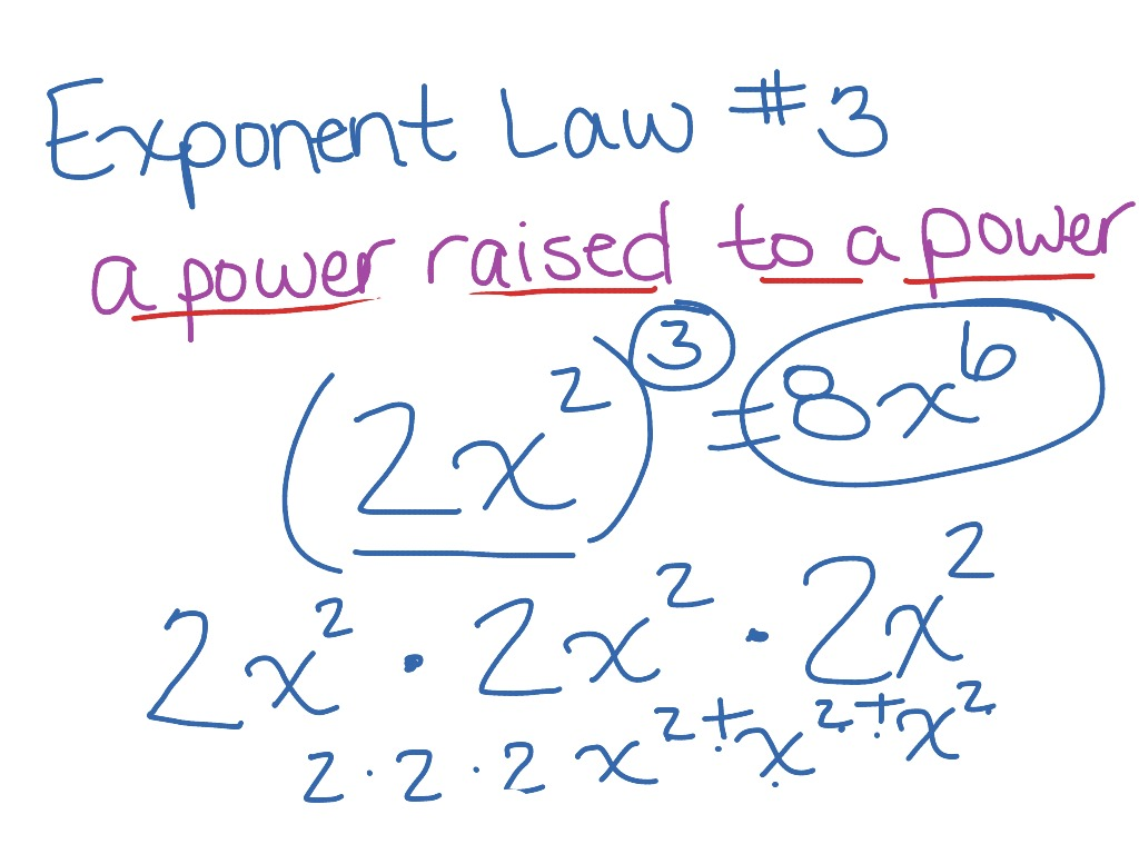 Exponent Law 3