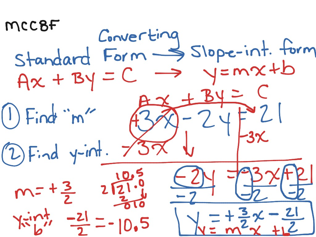 Vertex Form To Standard Form Worksheet