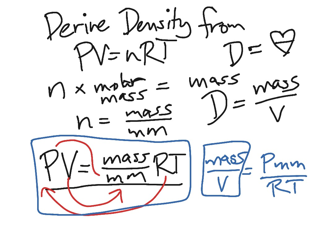 Density From Ideal Gas Equation