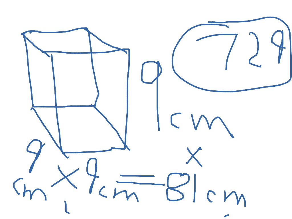 How To Find The Volume Of A Cube With Each Side 9cm