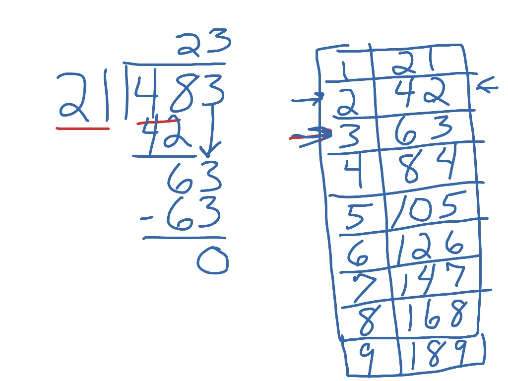 Long Division W A Two Digit Divisor