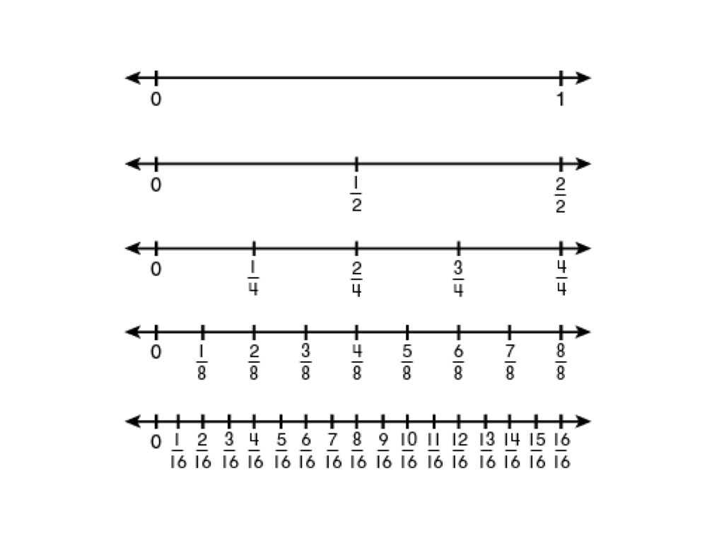 Worksheet 3rd Grade Fractions Grass Fedjp Worksheet