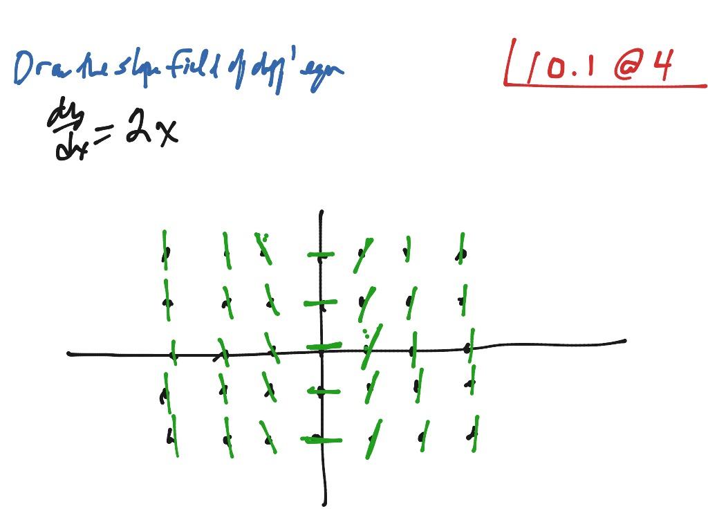 Calc Exer 10 1 4