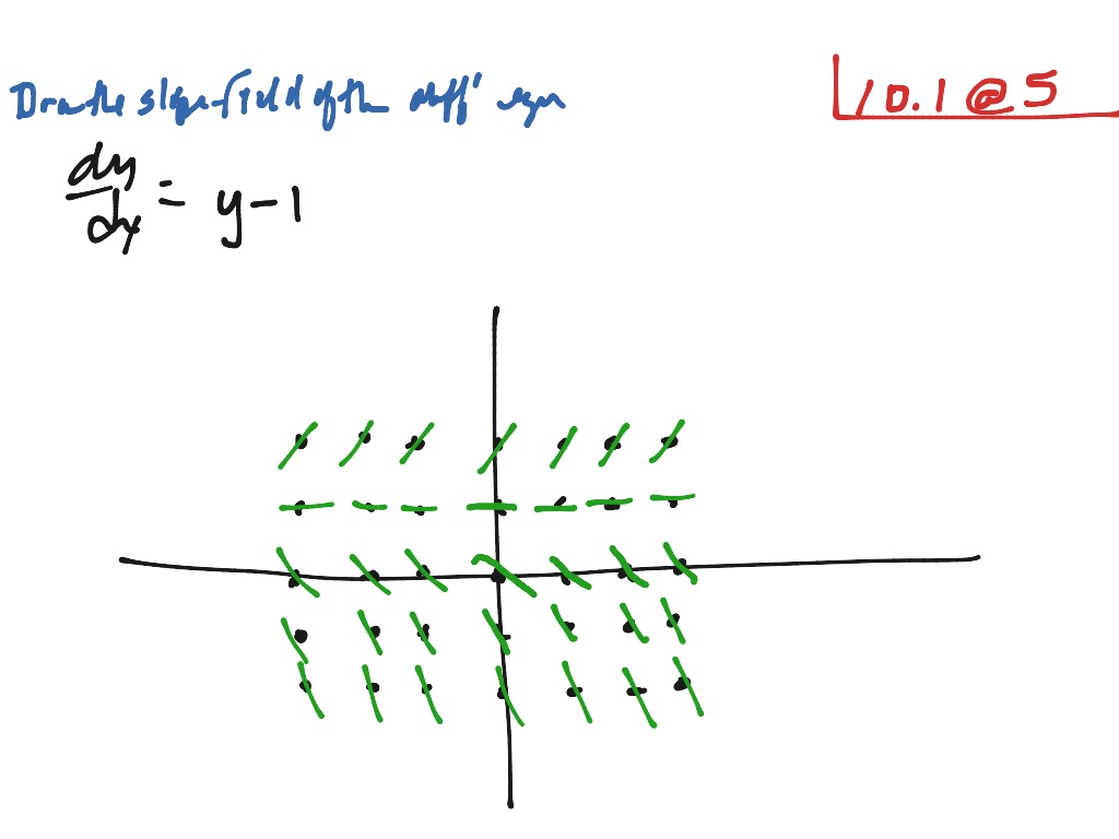 Calc Exer 10 1 5