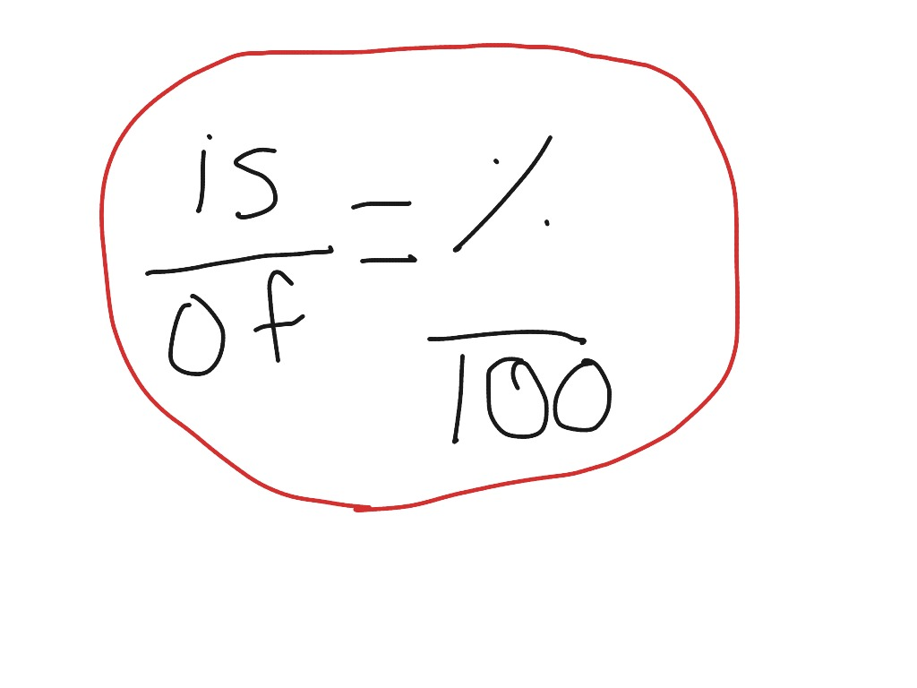 Is Over Of Percentage Over 100