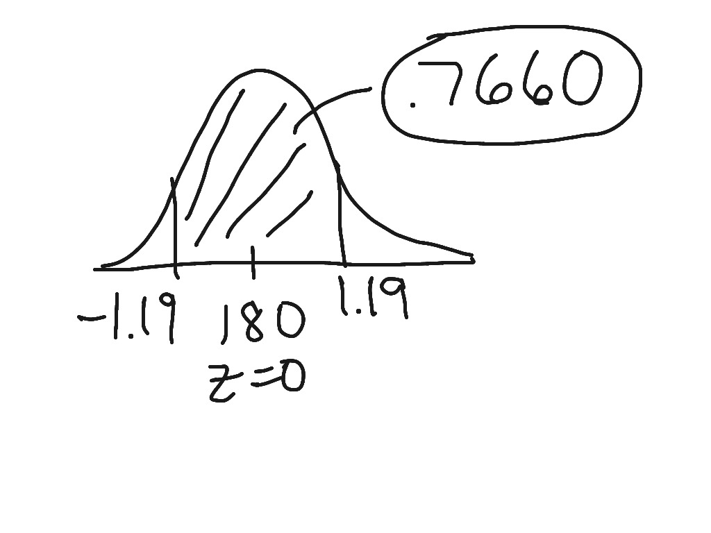 The Normal Approximation To Binomial Distributions