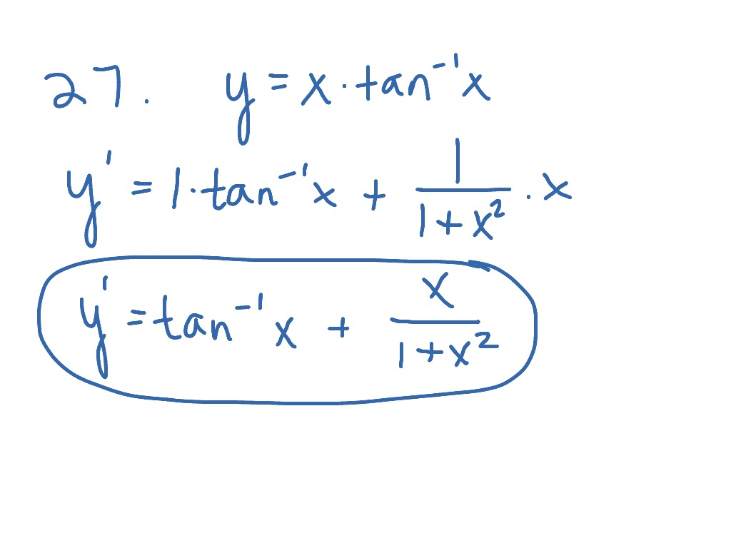Derivative Of Trigonometric Functions Worksheet