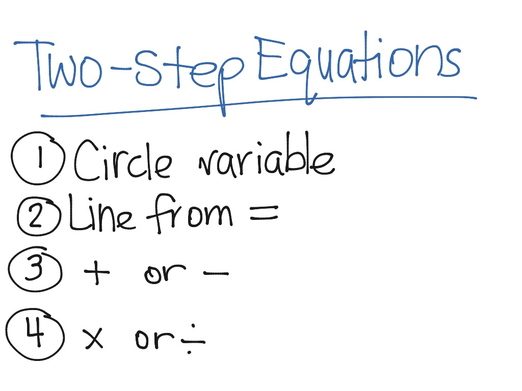 Simple Two Step Equations